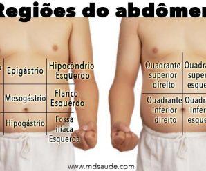 Dor abdominal do lado direito